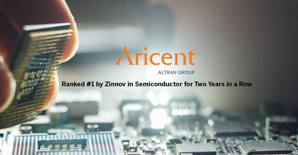 Job Termination to CIVIL CASE with ARICENT TECHNOLOGIES, a